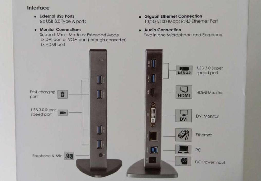 Universal Dockingstation mit HDMI, DVI, Gigabit Ethernet & USB 3.0